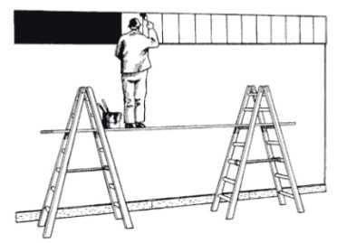 Type of scaffolding used in construction-Trestle Scaffolding